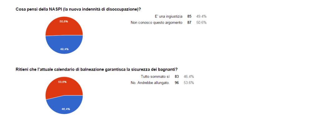 RI_sondaggio 8